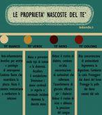 Tipi di tè: qualità e proprietà