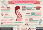 Quando e Perché Capita che i Medici Sottovalutino i Dolori Femminili