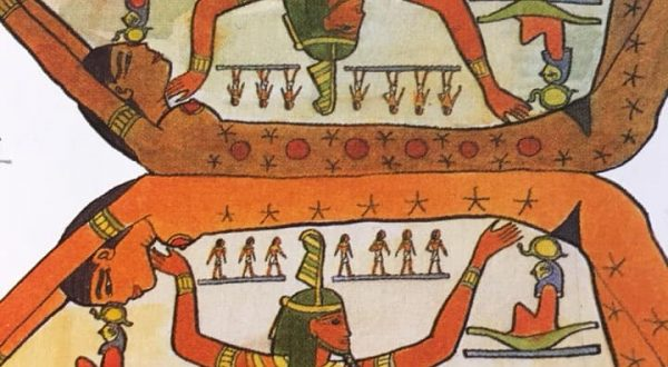 Egitto culla del calendario