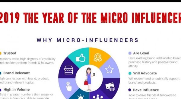 Quattro motivi per scegliere un micro-influencer