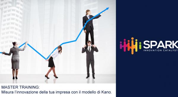 MASTER TRAINING | Misura l'innovazione della tua impresa con il modello di Kano.