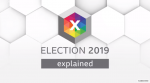 General election 2019: The voting system explained – BBC News