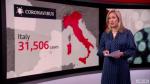 Coronavirus: Europe shuts down its borders – BBC News | VIDEO